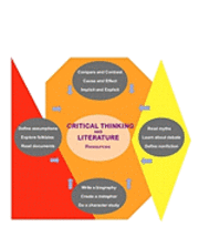 critical thinking and reading literature