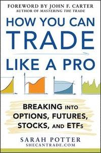Good stocks to trade options