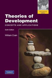 Theories of Development (h�ftad)