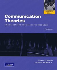 Communication Theories (h�ftad)
