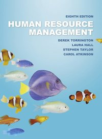Human Resource Management (h�ftad)