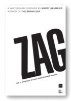 ZAG (h�ftad)