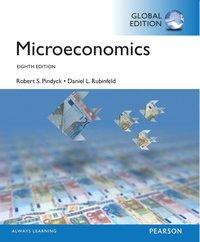 microeconomic homework help