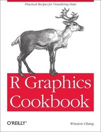 R Graphics Cookbook (h�ftad)