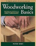 Woodworking Basics