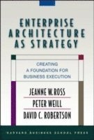 Enterprise Architecture As Strategy (e-bok)