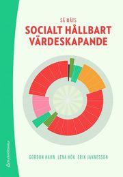 Så mäts socialt hållbart värdeskapande