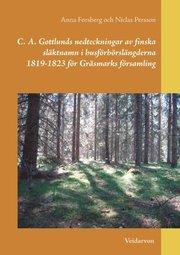 C. A. Gottlunds nedteckningar av finska släktnamn i husförhörslängderna 181