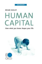 Human Capital (h�ftad)