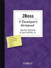 High pdf eap6 jboss availability