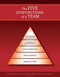 The Five Dysfunctions of a Team: Poster, 2nd Edition (häftad)