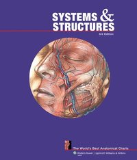 Systems and Structures: The World's Best Anatomical Charts