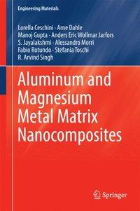 magnesium finns i