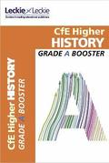 Higher History Grade Booster for SQA Exam Revision