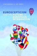 Euroscepticism and the Future of European Integration