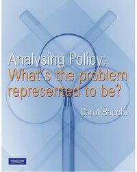 Analysing Policy