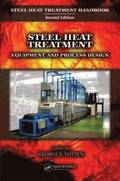 Steel Heat Treatment